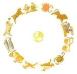 astrologie - thème astral - carte du ciel - jean moisan - amiens